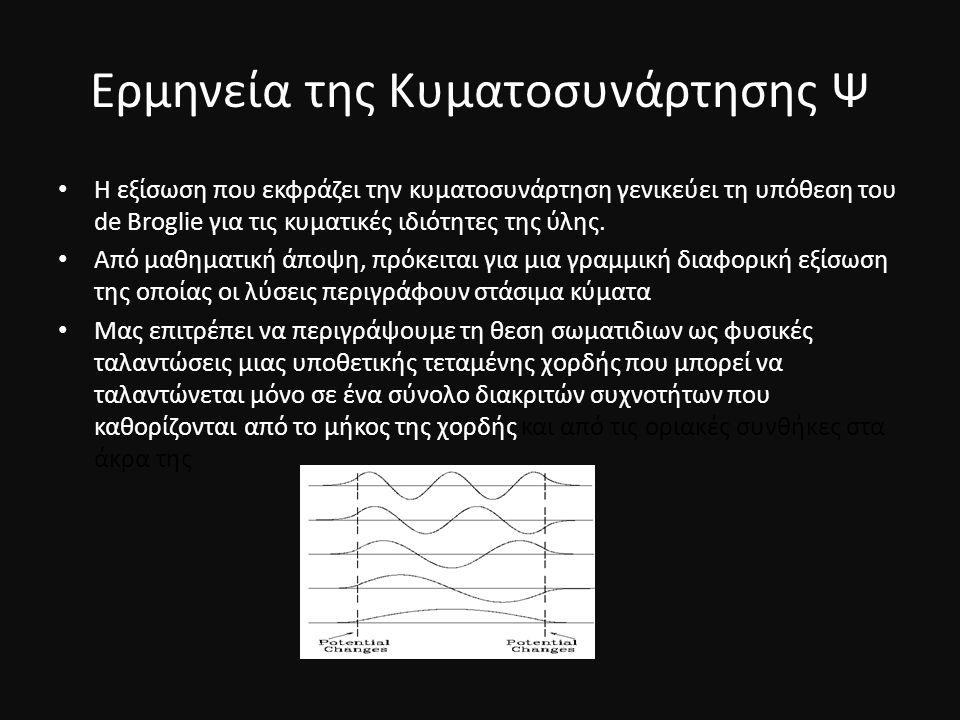 Ερμηνεία της Κυματοσυνάρτησης Ψ Η εξίσωση που εκφράζει την κυματοσυνάρτηση γενικεύει τη υπόθεση του de Broglie για τις κυματικές ιδιότητες της ύλης. Α