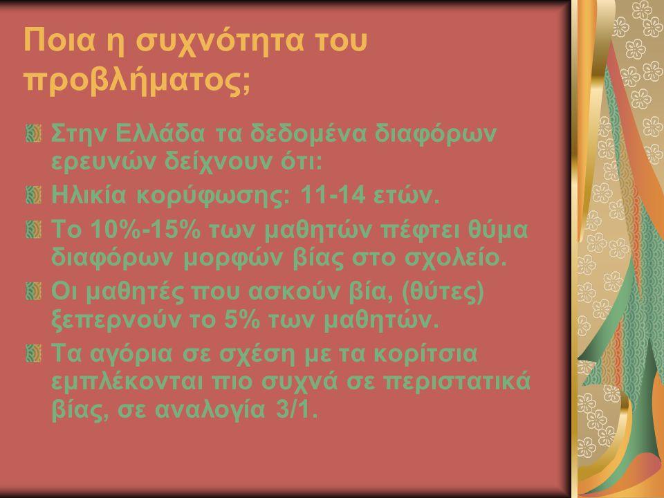 Ποια η συχνότητα του προβλήματος; Στην Ελλάδα τα δεδομένα διαφόρων ερευνών δείχνουν ότι: Ηλικία κορύφωσης: 11-14 ετών. Το 10%-15% των μαθητών πέφτει θ