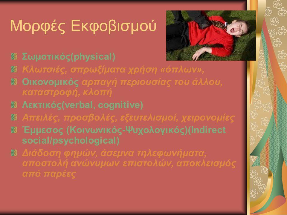 Μορφές Εκφοβισμού Σωματικός(physical) Κλωτσιές, σπρωξίματα χρήση «όπλων», Οικονομικός αρπαγή περιουσίας του άλλου, καταστροφή, κλοπή Λεκτικός(verbal, cognitive) Απειλές, προσβολές, εξευτελισμοί, χειρονομίες Έμμεσος (Κοινωνικός-Ψυχολογικός)(Indirect social/psychological) Διάδοση φημών, άσεμνα τηλεφωνήματα, αποστολή ανώνυμων επιστολών, αποκλεισμός από παρέες