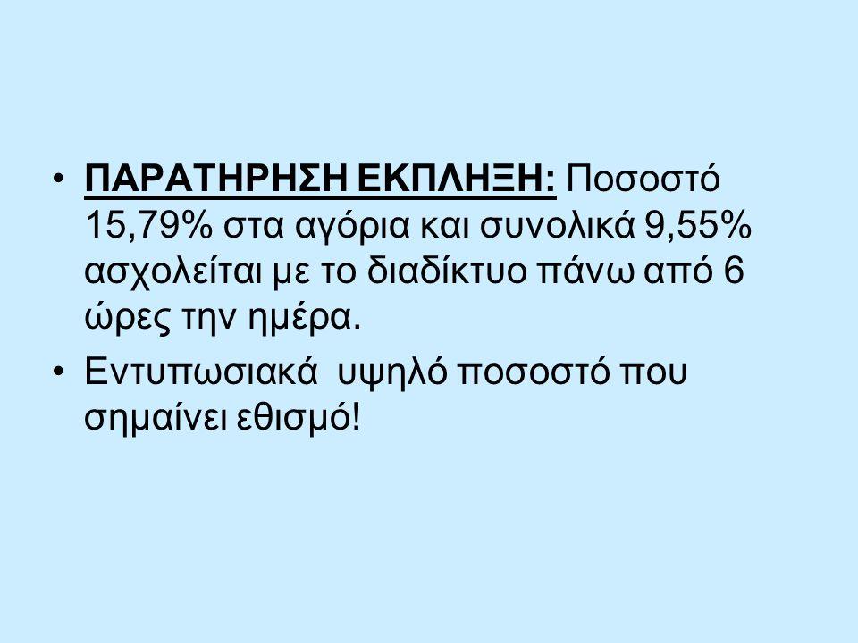 ΑΙΤΙΑ ΤΗΣ ΠΑΡΑΠΛΗΡΟΦΟΡΗΣΗΣ 3.