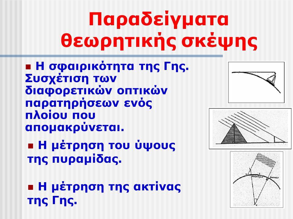 Θεωρητική σκέψη Η θεωρητική σκέψη δεν είναι μια συσσώρευση αφηρημένων ιδεών.