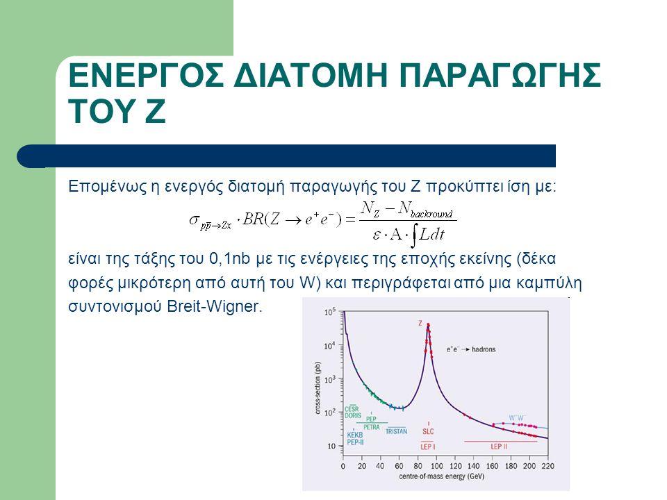 ΕΝΕΡΓΟΣ ΔΙΑΤΟΜΗ ΠΑΡΑΓΩΓΗΣ ΤΟΥ Ζ Επομένως η ενεργός διατομή παραγωγής του Ζ προκύπτει ίση με: είναι της τάξης του 0,1nb με τις ενέργειες της εποχής εκε