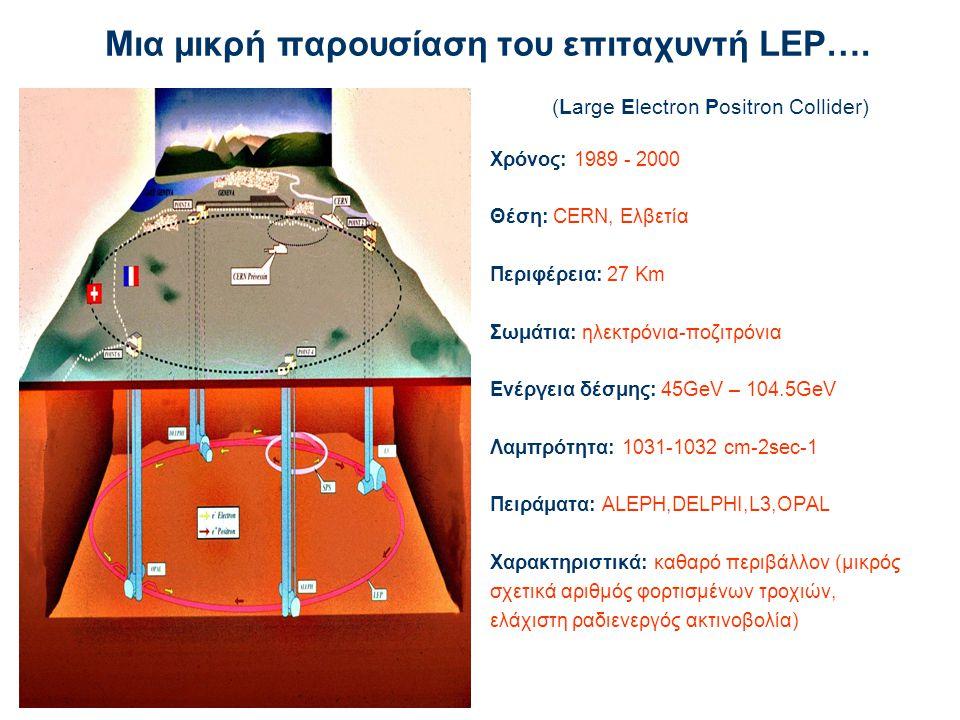 Μια μικρή παρουσίαση του επιταχυντή LEP…. (Large Electron Positron Collider) Χρόνος: 1989 - 2000 Θέση: CERN, Ελβετία Περιφέρεια: 27 Km Σωμάτια: ηλεκτρ