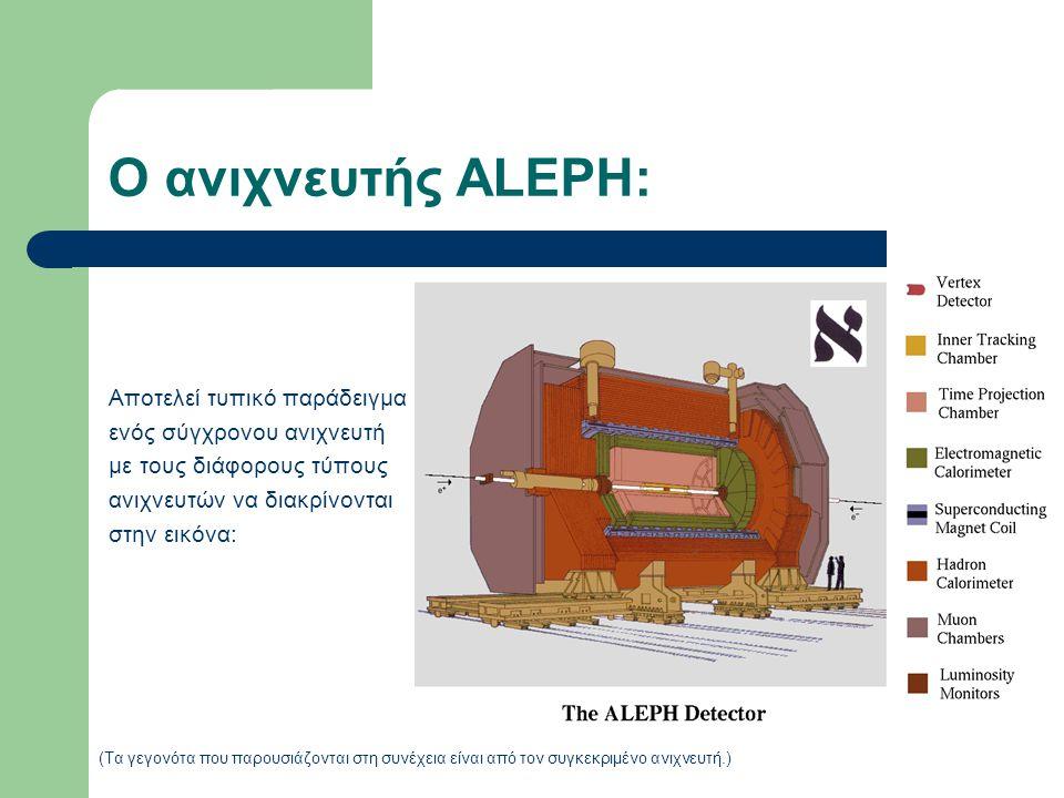Ο ανιχνευτής ALEPH: Αποτελεί τυπικό παράδειγμα ενός σύγχρονου ανιχνευτή με τους διάφορους τύπους ανιχνευτών να διακρίνονται στην εικόνα: (Τα γεγονότα