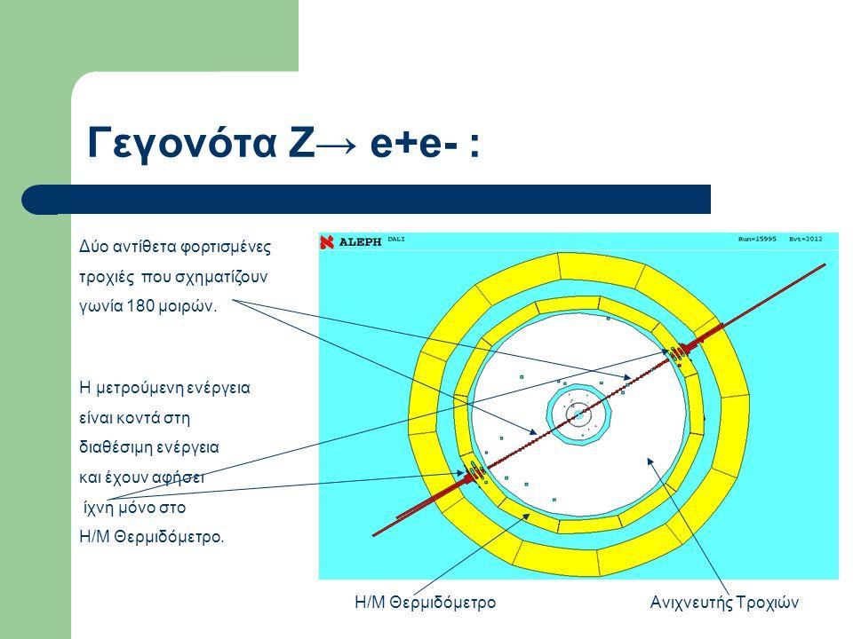 Γεγονότα Ζ→ e+e- : Δύο αντίθετα φορτισμένες τροχιές που σχηματίζουν γωνία 180 μοιρών. Η μετρούμενη ενέργεια είναι κοντά στη διαθέσιμη ενέργεια και έχο