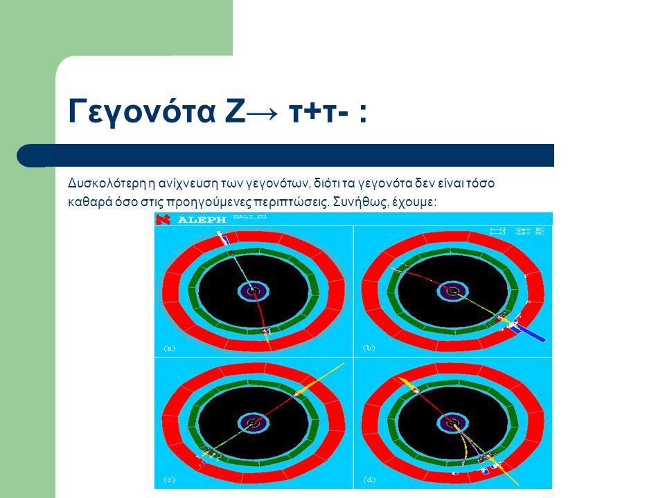 Γεγονότα Ζ→ τ+τ- : Δυσκολότερη η ανίχνευση των γεγονότων, διότι τα γεγονότα δεν είναι τόσο καθαρά όσο στις προηγούμενες περιπτώσεις. Συνήθως, έχουμε: