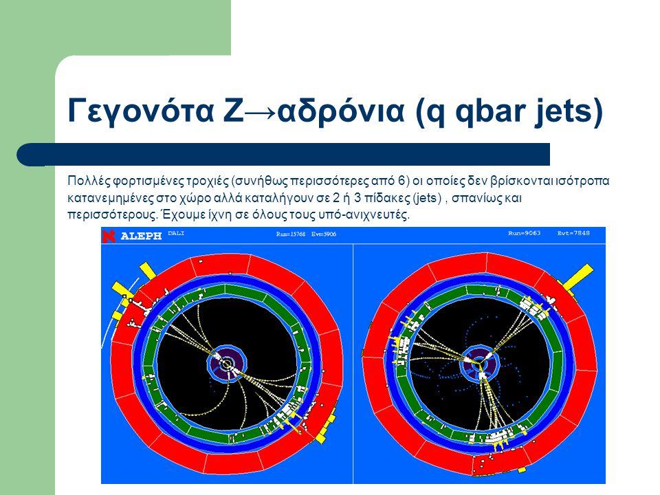Γεγονότα Ζ→αδρόνια (q qbar jets) Πολλές φορτισμένες τροχιές (συνήθως περισσότερες από 6) οι οποίες δεν βρίσκονται ισότροπα κατανεμημένες στο χώρο αλλά