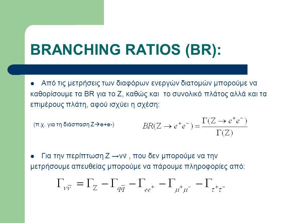 BRANCHING RATIOS (BR): Από τις μετρήσεις των διαφόρων ενεργών διατομών μπορούμε να καθορίσουμε τα BR για το Ζ, καθώς και το συνολικό πλάτος αλλά και τ