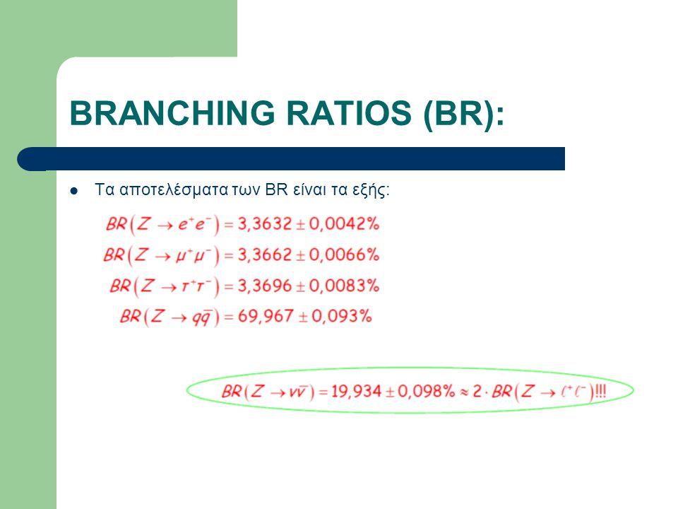 BRANCHING RATIOS (BR): Τα αποτελέσματα των BR είναι τα εξής: