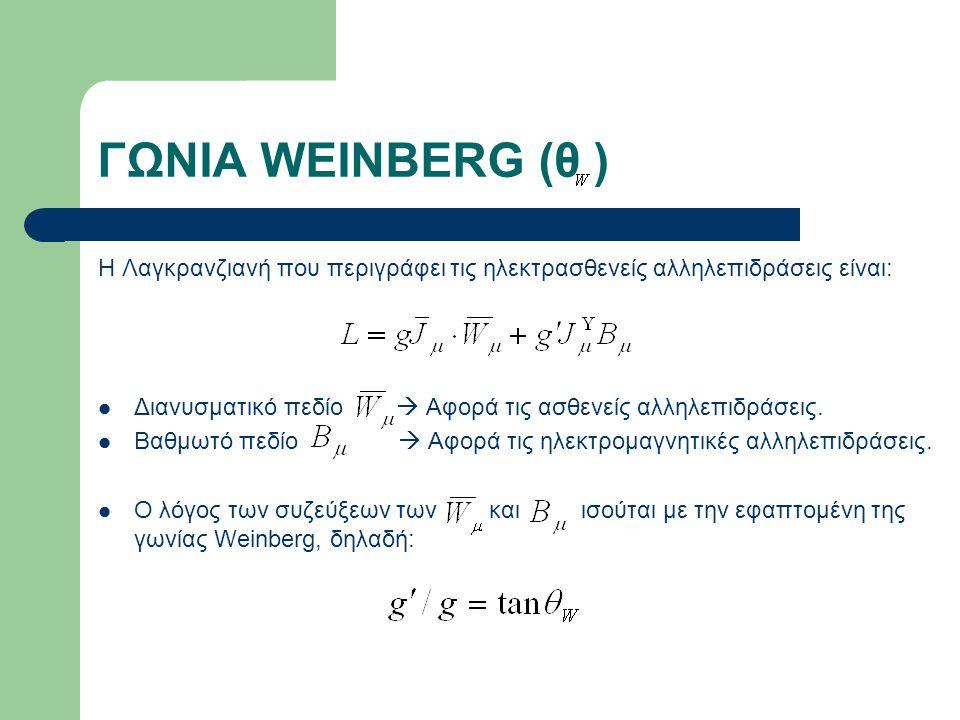 ΓΩΝΙΑ WEINBERG (θ ) Η Λαγκρανζιανή που περιγράφει τις ηλεκτρασθενείς αλληλεπιδράσεις είναι: Διανυσματικό πεδίο  Αφορά τις ασθενείς αλληλεπιδράσεις. Β
