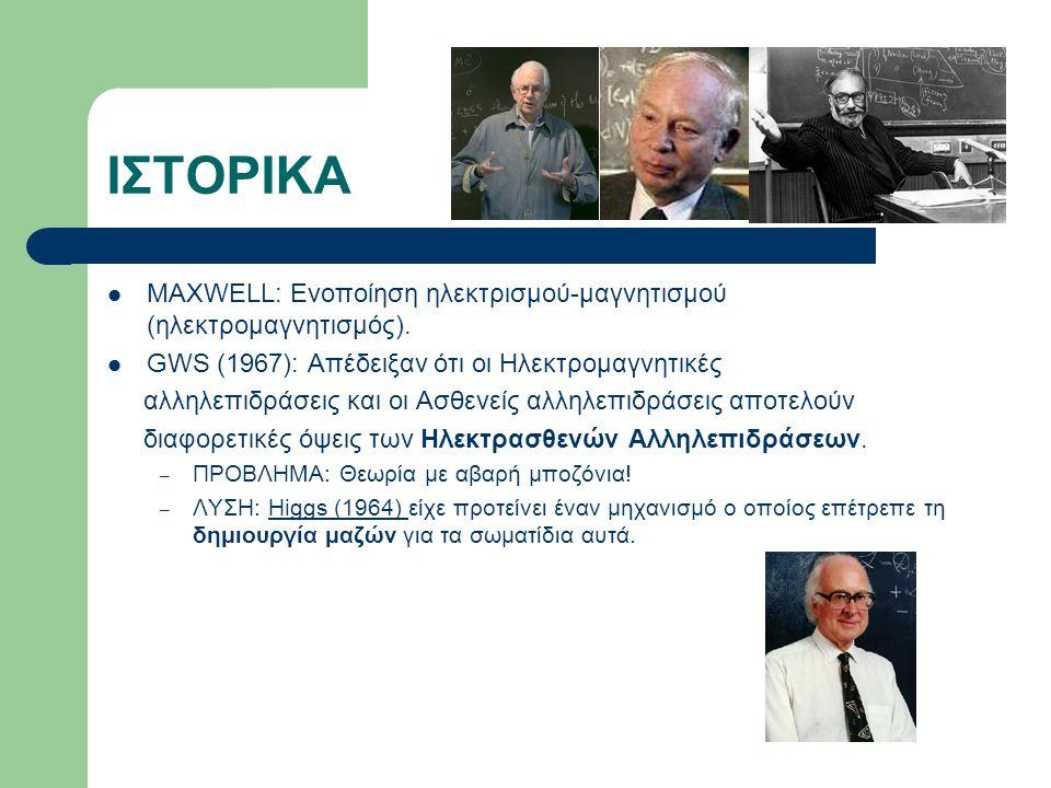 ΙΣΤΟΡΙΚΑ MAXWELL: Ενοποίηση ηλεκτρισμού-μαγνητισμού (ηλεκτρομαγνητισμός). GWS (1967): Απέδειξαν ότι οι Ηλεκτρομαγνητικές αλληλεπιδράσεις και οι Ασθενε