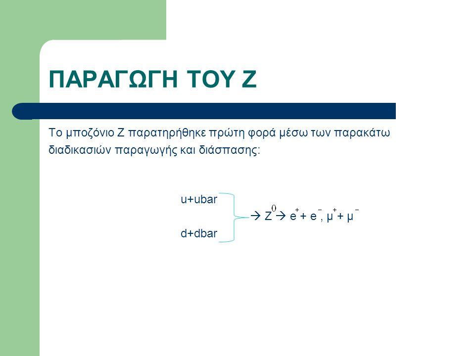 ΠΑΡΑΓΩΓΗ ΤΟΥ Ζ Το μποζόνιο Ζ παρατηρήθηκε πρώτη φορά μέσω των παρακάτω διαδικασιών παραγωγής και διάσπασης: u+ubar  Z  e + e, μ + μ d+dbar