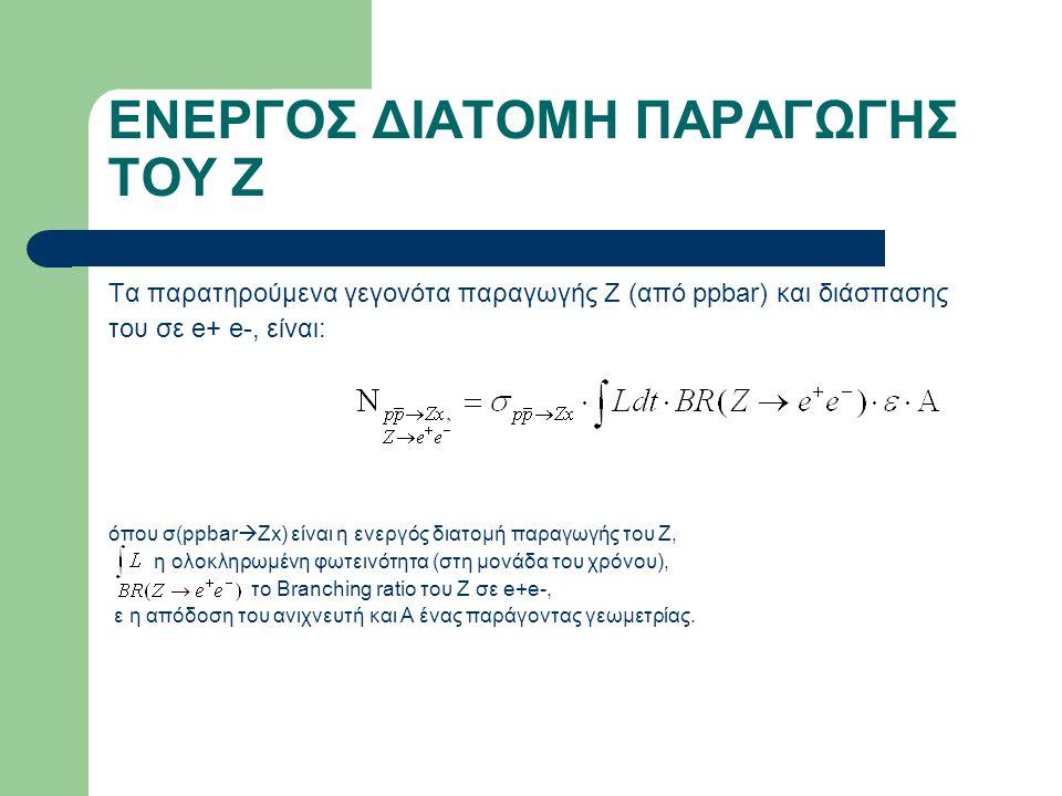 ΕΝΕΡΓΟΣ ΔΙΑΤΟΜΗ ΠΑΡΑΓΩΓΗΣ ΤΟΥ Ζ Τα παρατηρούμενα γεγονότα παραγωγής Ζ (από ppbar) και διάσπασης του σε e+ e-, είναι: όπου σ(ppbar  Zx) είναι η ενεργό