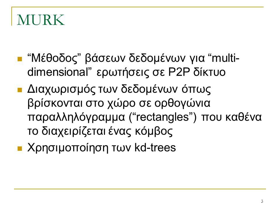 "3 MURK ""Μέθοδος"" βάσεων δεδομένων για ""multi- dimensional"" ερωτήσεις σε P2P δίκτυο Διαχωρισμός των δεδομένων όπως βρίσκονται στο χώρο σε ορθογώνια παρ"