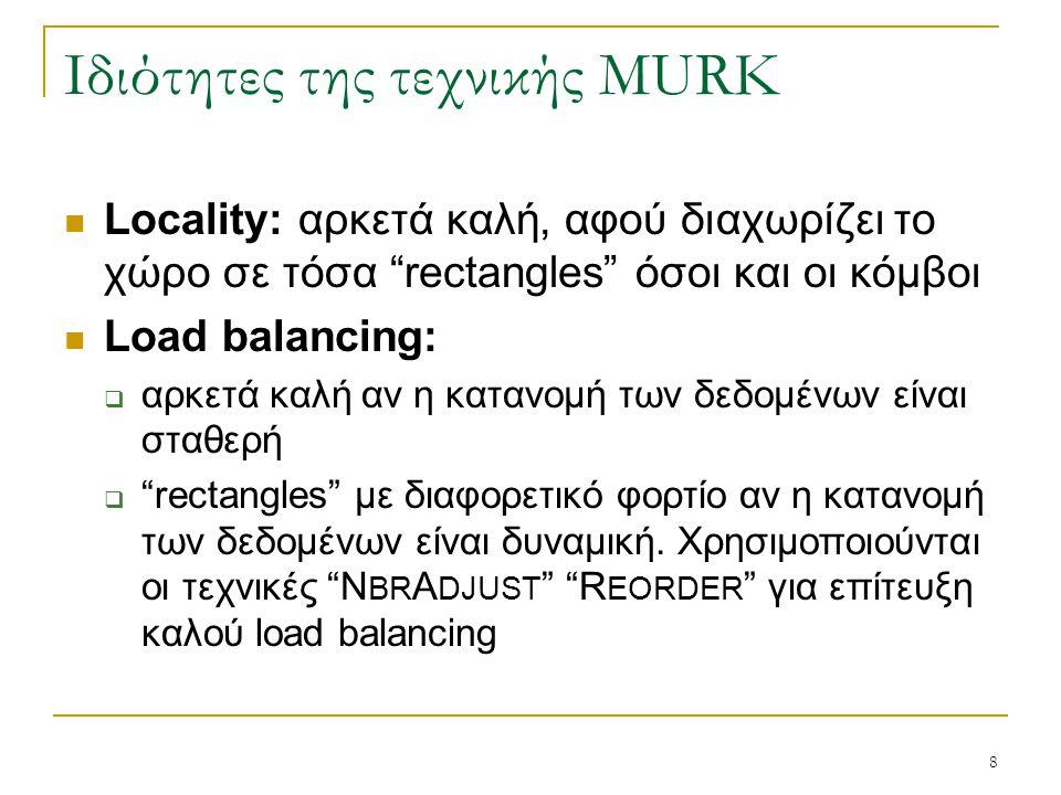 """8 Ιδιότητες της τεχνικής MURK Locality: αρκετά καλή, αφού διαχωρίζει το χώρο σε τόσα """"rectangles"""" όσοι και οι κόμβοι Load balancing:  αρκετά καλή αν"""