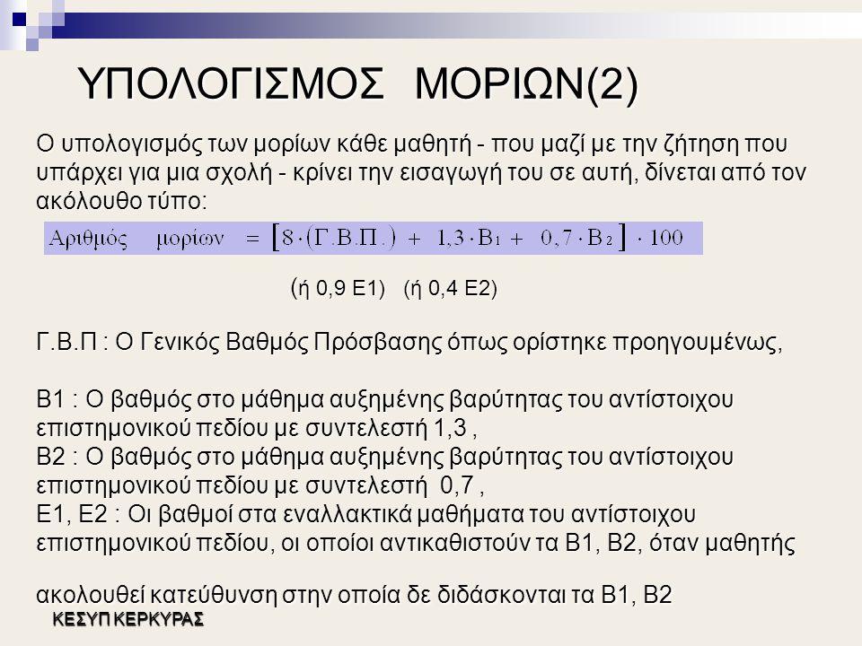 ΚΕΣΥΠ ΚΕΡΚΥΡΑΣ ΥΠΟΛΟΓΙΣΜΟΣ ΜΟΡΙΩΝ(2) Ο υπολογισμός των μορίων κάθε μαθητή - που μαζί με την ζήτηση που υπάρχει για μια σχολή - κρίνει την εισαγωγή του