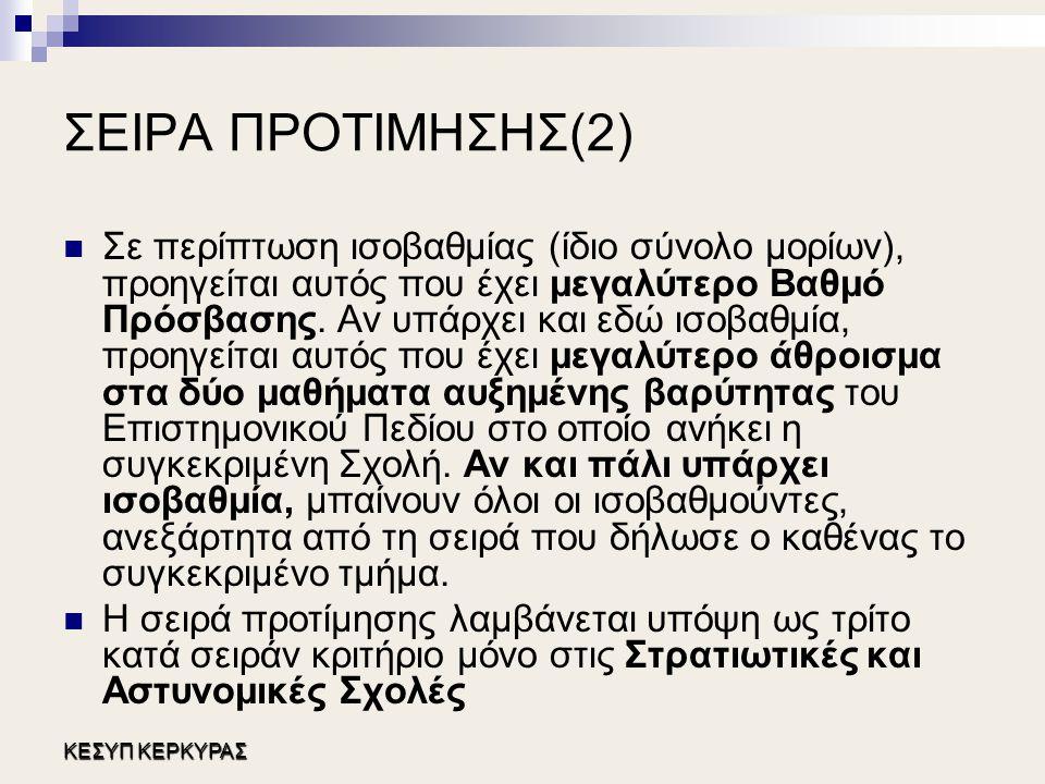 ΣΕΙΡΑ ΠΡΟΤΙΜΗΣΗΣ(2) Σε περίπτωση ισοβαθμίας (ίδιο σύνολο μορίων), προηγείται αυτός που έχει μεγαλύτερο Βαθμό Πρόσβασης. Αν υπάρχει και εδώ ισοβαθμία,