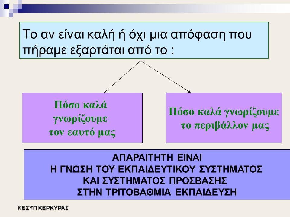 ΚΕΣΥΠ ΚΕΡΚΥΡΑΣ Βήματα «σωστής» συμπλήρωσης μηχανογραφικού(3) 3.