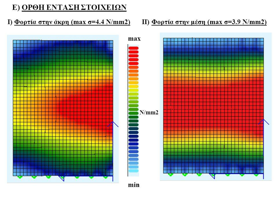 Ε) ΟΡΘΗ ΕΝΤΑΣΗ ΣΤΟΙΧΕΙΩΝ I) Φορτία στην άκρη (max σ=4.4 Ν/mm2)IΙ) Φορτία στην μέση (max σ=3.9 N/mm2) min N/mm2 max