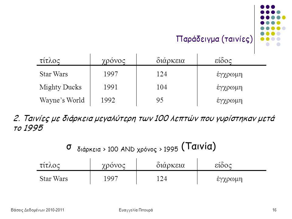 Βάσεις Δεδομένων 2010-2011Ευαγγελία Πιτουρά16 τίτλος χρόνοςδιάρκειαείδος Star Wars 1997 124 έγχρωμη Mighty Ducks 1991 104 έγχρωμη Wayne's World 1992 95 έγχρωμη 2.