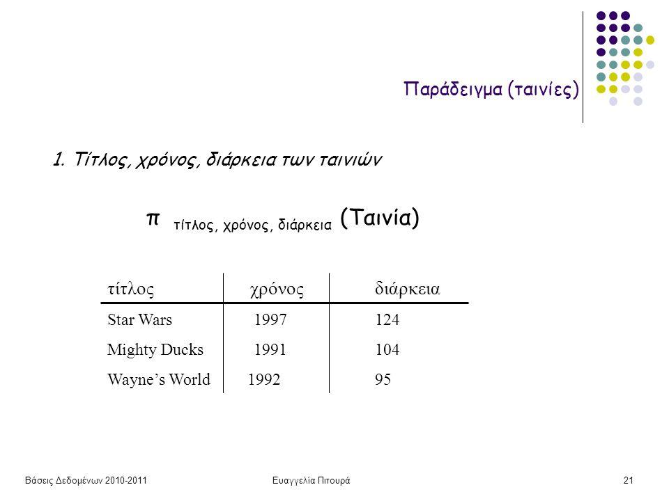 Βάσεις Δεδομένων 2010-2011Ευαγγελία Πιτουρά21 1. Τίτλος, χρόνος, διάρκεια των ταινιών π τίτλος, χρόνος, διάρκεια (Ταινία) τίτλος χρόνοςδιάρκεια Star W