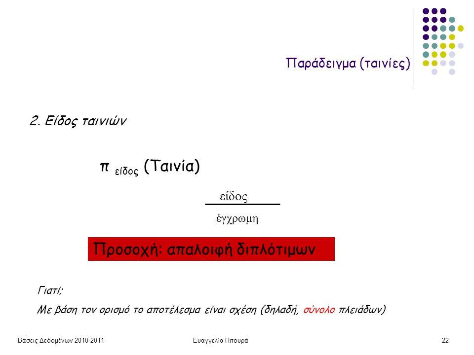 Βάσεις Δεδομένων 2010-2011Ευαγγελία Πιτουρά22 2. Είδος ταινιών π είδος (Ταινία) είδος έγχρωμη Προσοχή: απαλοιφή διπλότιμων Γιατί; Με βάση τον ορισμό τ
