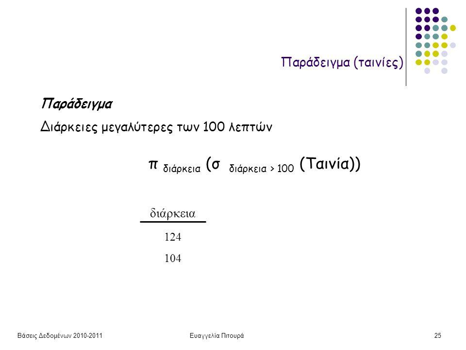 Βάσεις Δεδομένων 2010-2011Ευαγγελία Πιτουρά25 διάρκεια 124 104 Παράδειγμα Διάρκειες μεγαλύτερες των 100 λεπτών π διάρκεια (σ διάρκεια > 100 (Ταινία)) Παράδειγμα (ταινίες)