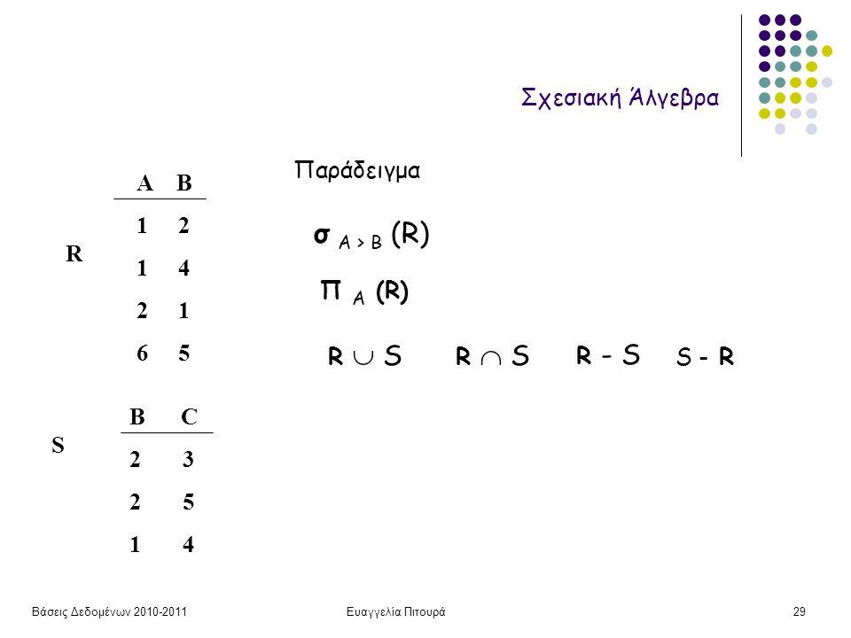 Βάσεις Δεδομένων 2010-2011Ευαγγελία Πιτουρά29 Σχεσιακή Άλγεβρα Α Β 1 2 1 4 2 1 6 5 σ Α > Β (R) Π Α (R) R B C 2 3 2 5 1 4 S R  S R  S R - S S - R Παράδειγμα