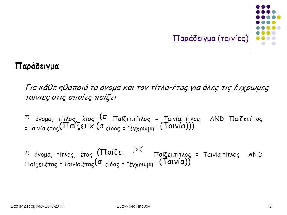 Βάσεις Δεδομένων 2010-2011Ευαγγελία Πιτουρά42 Για κάθε ηθοποιό το όνομα και τον τίτλο-έτος για όλες τις έγχρωμες ταινίες στις οποίες παίζει Παράδειγμα