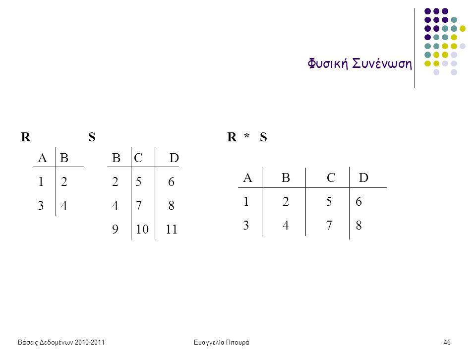 Βάσεις Δεδομένων 2010-2011Ευαγγελία Πιτουρά46 Φυσική Συνένωση Α Β 1 2 3 4 B C D 2 5 6 4 7 8 9 10 11 RSR * S A B C D 1 2 5 6 3 4 7 8
