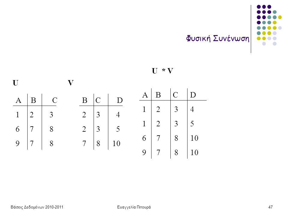 Βάσεις Δεδομένων 2010-2011Ευαγγελία Πιτουρά47 Φυσική Συνένωση B C D 2 3 4 2 3 5 7 8 10 UV Α Β C 1 2 3 6 7 8 9 7 8 U * V A B C D 1 2 3 4 1 2 3 5 6 7 8