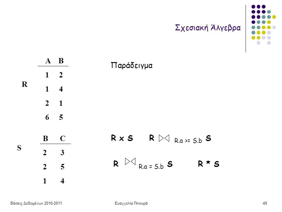Βάσεις Δεδομένων 2010-2011Ευαγγελία Πιτουρά49 Σχεσιακή Άλγεβρα Α Β 1 2 1 4 2 1 6 5 R B C 2 3 2 5 1 4 S R x S R R.a >= S.b S R R.a = S.b SR * S Παράδειγμα