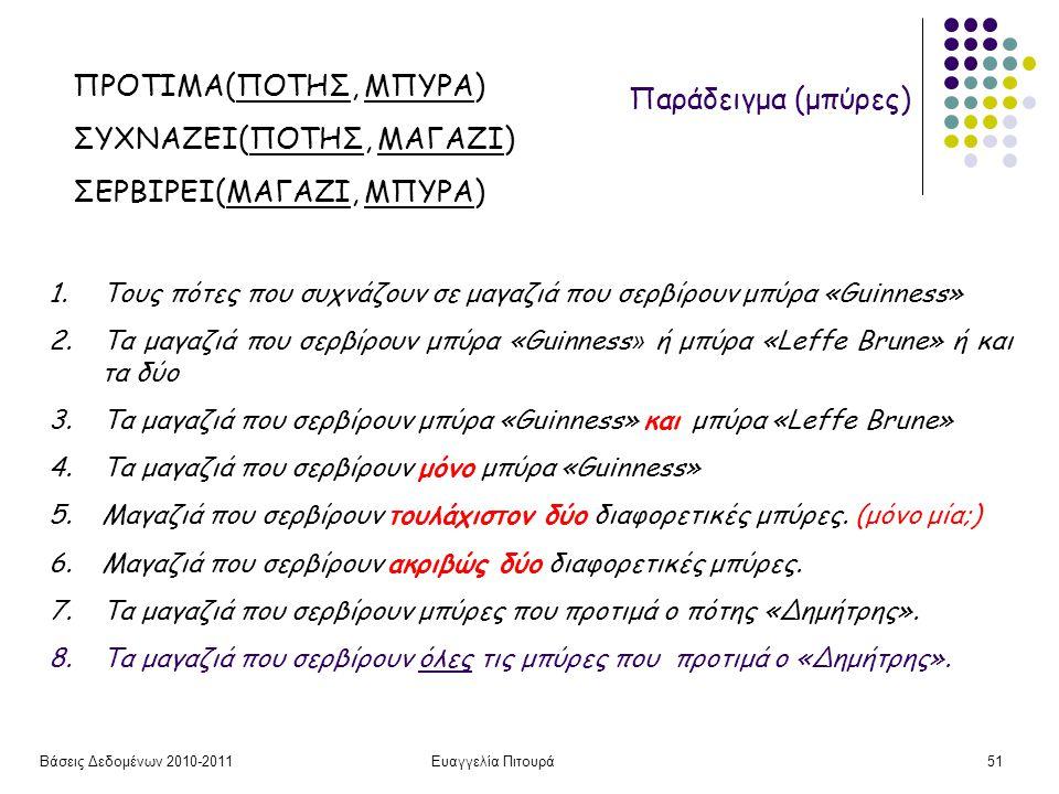 Βάσεις Δεδομένων 2010-2011Ευαγγελία Πιτουρά51 Παράδειγμα (μπύρες) ΠΡΟΤΙΜΑ(ΠΟΤΗΣ, ΜΠΥΡΑ) ΣΥΧΝΑΖΕΙ(ΠΟΤΗΣ, ΜΑΓΑΖΙ) ΣΕΡΒΙΡΕΙ(ΜΑΓΑΖΙ, ΜΠΥΡΑ) 1.Τους πότες π