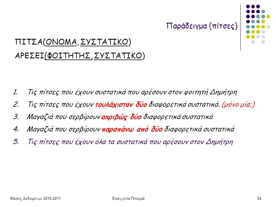Βάσεις Δεδομένων 2010-2011Ευαγγελία Πιτουρά54 Παράδειγμα (πίτσες) ΠΙΤΣΑ(ΟΝΟΜΑ, ΣΥΣΤΑΤΙΚΟ) ΑΡΕΣΕΙ(ΦΟΙΤΗΤΗΣ, ΣΥΣΤΑΤΙΚΟ) 1.Τις πίτσες που έχουν συστατικά