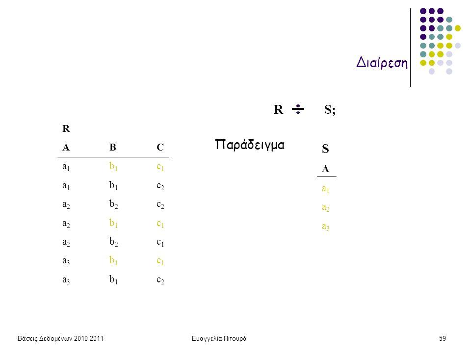 Βάσεις Δεδομένων 2010-2011Ευαγγελία Πιτουρά59 Διαίρεση R S; RABCa1b1c1a1b1c2a2b2c2a2b1c1a2b2c1a3b1c1a3b1c2RABCa1b1c1a1b1c2a2b2c2a2b1c1a2b2c1a3b1c1a3b1c2 SAa1a2a3SAa1a2a3 Παράδειγμα
