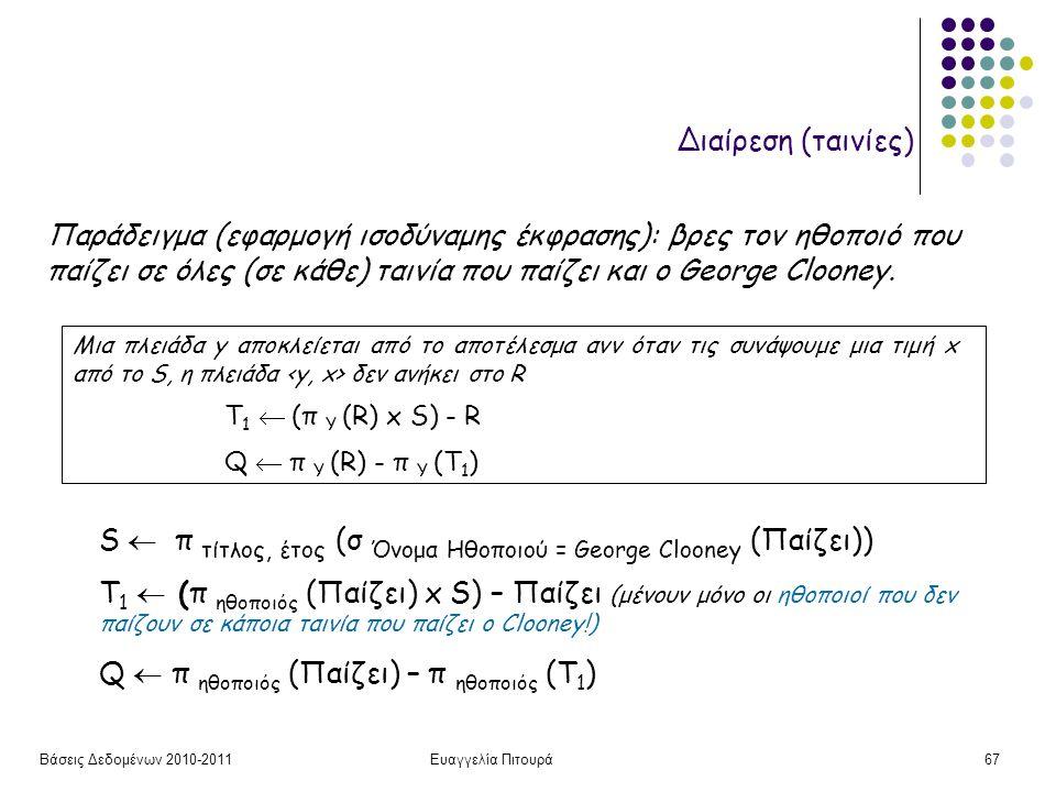 Βάσεις Δεδομένων 2010-2011Ευαγγελία Πιτουρά67 Διαίρεση (ταινίες) Μια πλειάδα y αποκλείεται από το αποτέλεσμα ανν όταν τις συνάψουμε μια τιμή x από το S, η πλειάδα δεν ανήκει στο R Τ 1  (π Y (R) x S) - R Q  π Y (R) - π Y (T 1 ) Παράδειγμα (εφαρμογή ισοδύναμης έκφρασης): βρες τον ηθοποιό που παίζει σε όλες (σε κάθε) ταινία που παίζει και o George Clooney.