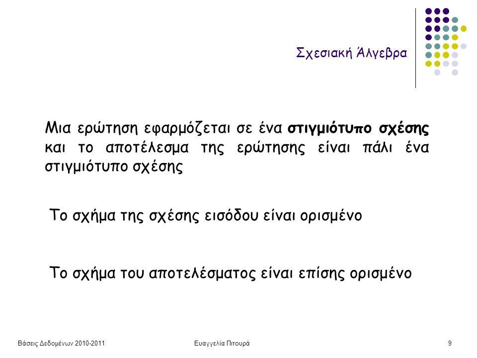 Βάσεις Δεδομένων 2010-2011Ευαγγελία Πιτουρά10 Σχεσιακή Άλγεβρα Ποιοι είναι κατάλληλοι τελεστές; Ελάχιστος αριθμός;