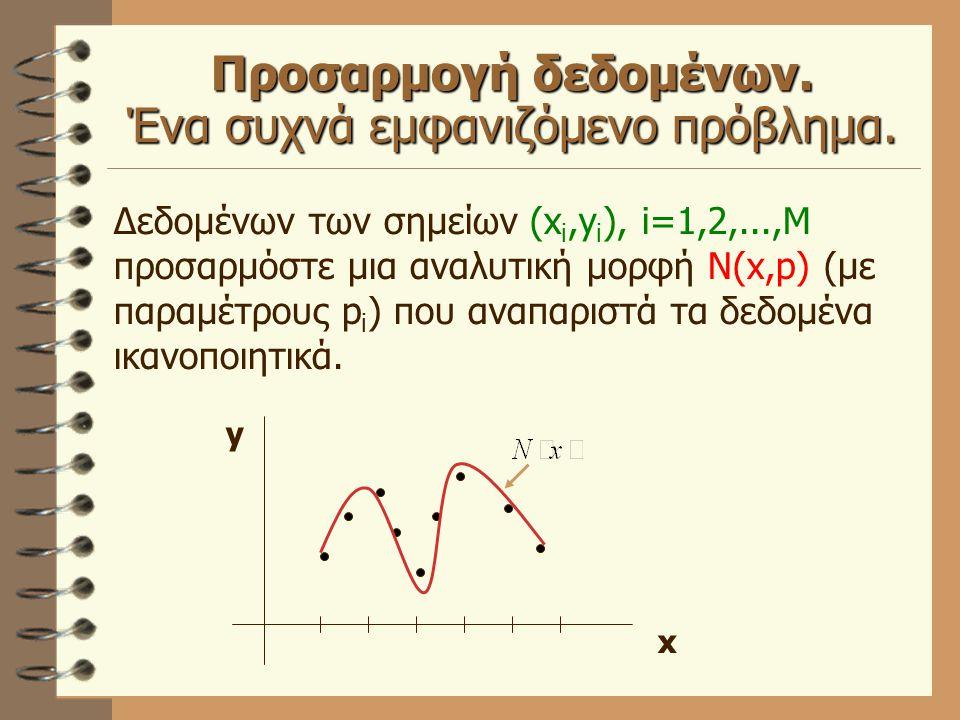 Προσαρμογή δεδομένων. Ένα συχνά εμφανιζόμενο πρόβλημα. Δεδομένων των σημείων (x i,y i ), i=1,2,...,M προσαρμόστε μια αναλυτική μορφή N(x,p) (με παραμέ