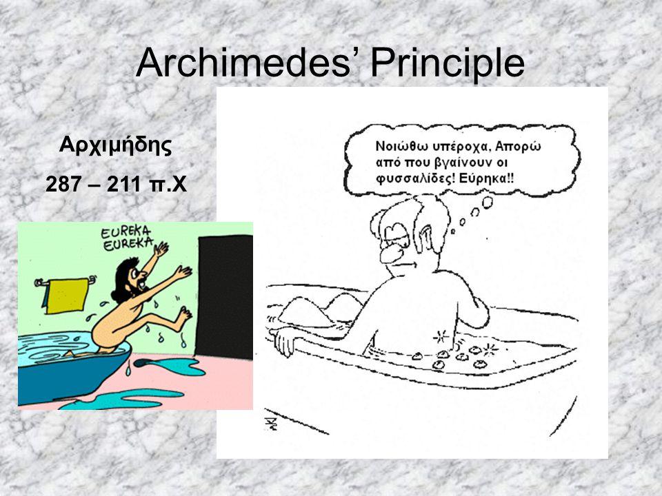 Archimedes' Principle Αρχιμήδης 287 – 211 π.Χ