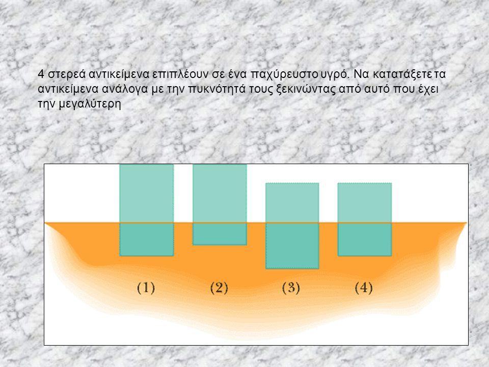 4 στερεά αντικείμενα επιπλέουν σε ένα παχύρευστο υγρό.