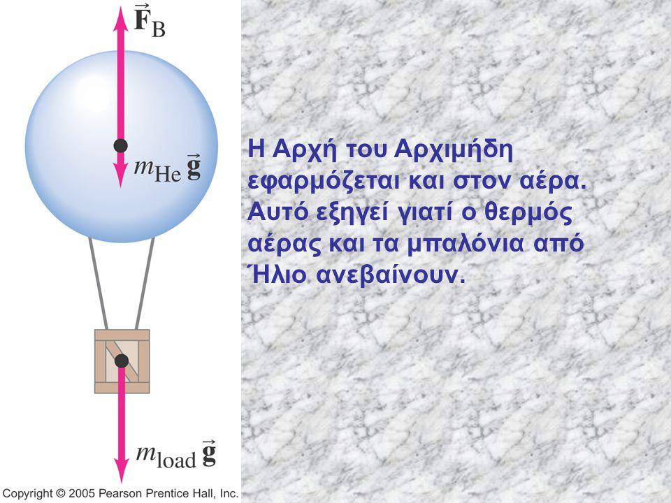 Η Αρχή του Αρχιμήδη εφαρμόζεται και στον αέρα.