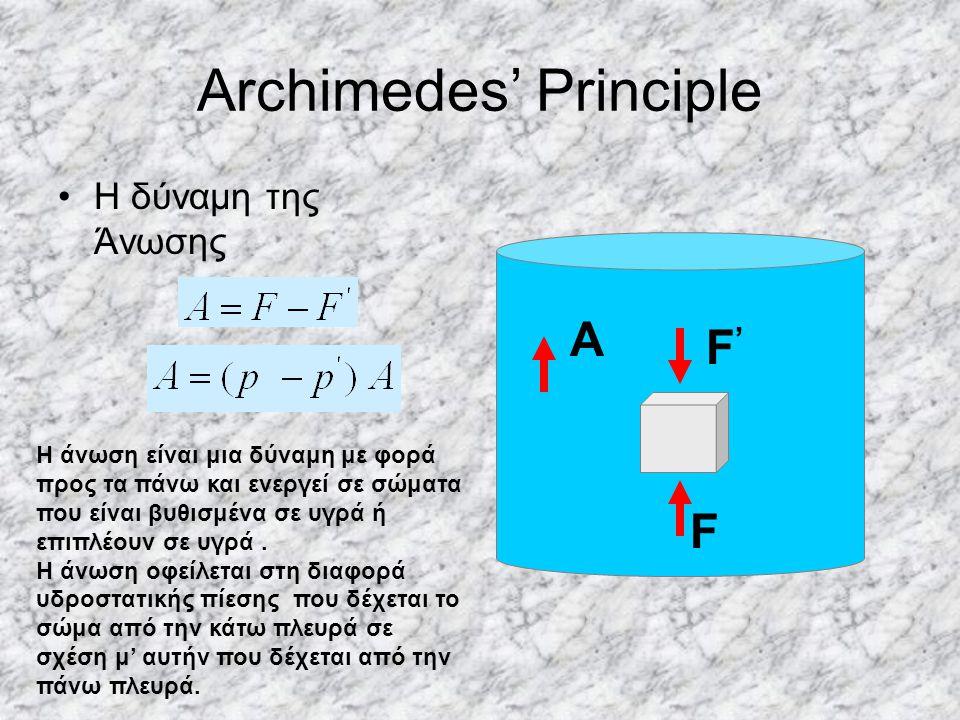 Archimedes' Principle Η δύναμη της Άνωσης F F'F' Α Η άνωση είναι μια δύναμη με φορά προς τα πάνω και ενεργεί σε σώματα που είναι βυθισμένα σε υγρά ή επιπλέουν σε υγρά.