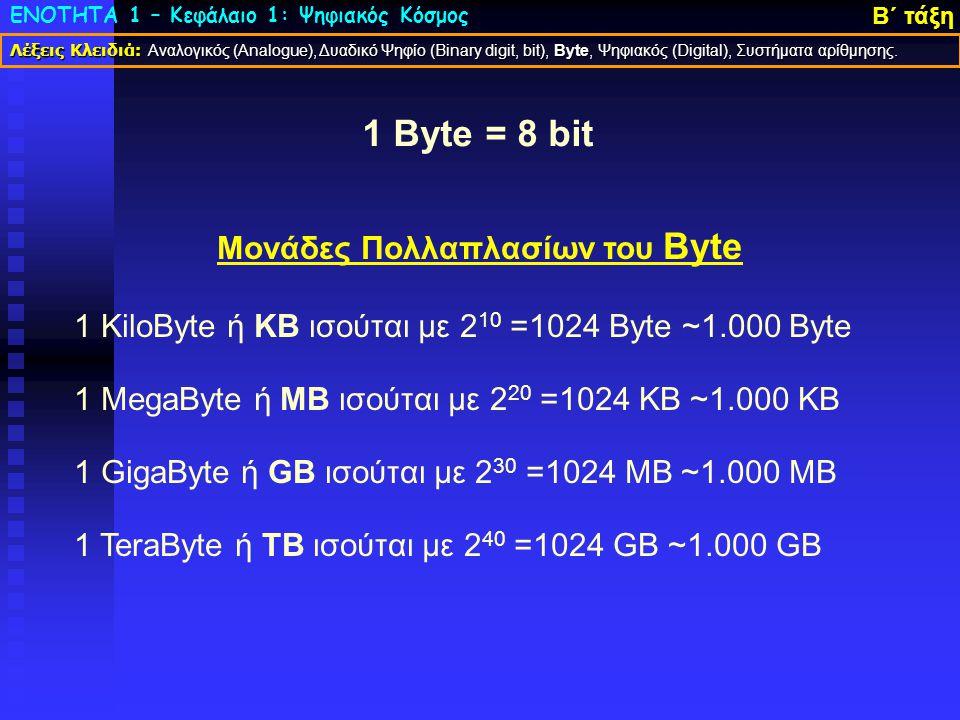 Μονάδες Πολλαπλασίων του Byte 1 KiloByte ή KB ισούται με 2 10 =1024 Byte ~1.000 Byte 1 MegaByte ή MB ισούται με 2 20 =1024 KB ~1.000 KB 1 GigaByte ή GB ισούται με 2 30 =1024 MB ~1.000 MB 1 TeraByte ή TB ισούται με 2 40 =1024 GB ~1.000 GB Λέξεις Κλειδιά: Αναλογικός (Analogue), Δυαδικό Ψηφίο (Binary digit, bit), Byte, Ψηφιακός (Digital), Συστήματα αρίθμησης.