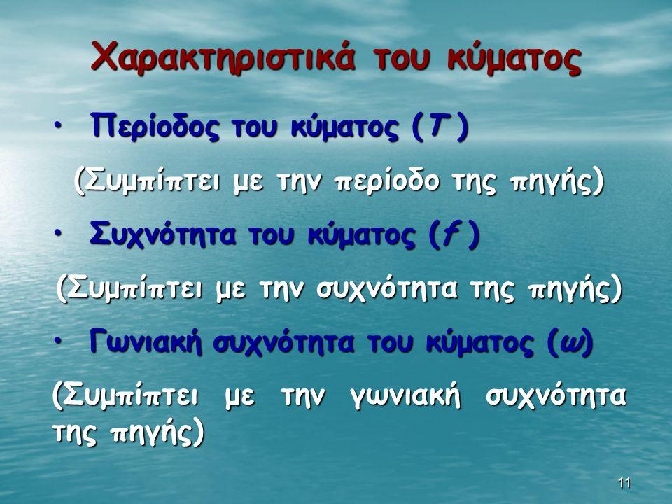 11 Χαρακτηριστικά του κύματος Περίοδος του κύματος (Τ ) Περίοδος του κύματος (Τ ) (Συμπίπτει με την περίοδο της πηγής) Συχνότητα του κύματος (f ) Συχν