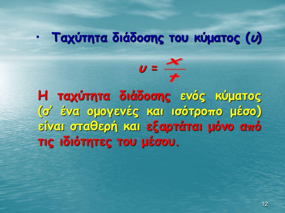 12 Ταχύτητα διάδοσης του κύματος (υ) υ =υ =υ =υ = Η ταχύτητα διάδοσης ενός κύματος (σ' ένα ομογενές και ισότροπο μέσο) είναι σταθερή και εξαρτάται μόν