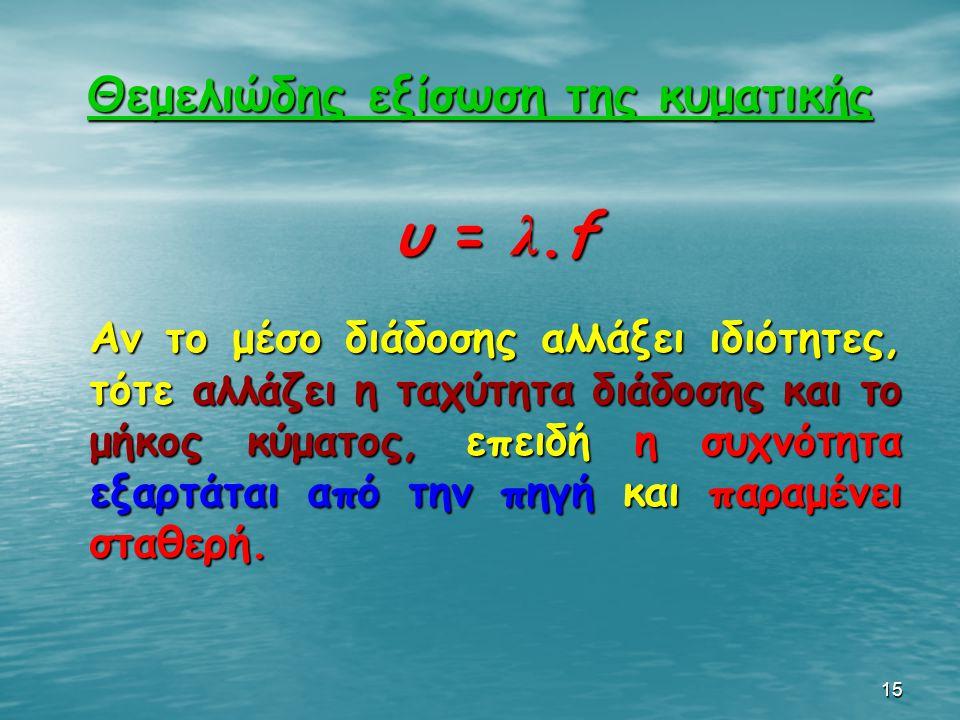 15 Θεμελιώδης εξίσωση της κυματικής Θεμελιώδης εξίσωση της κυματικής υ = λ.fυ = λ.fυ = λ.fυ = λ.f Αν το μέσο διάδοσης αλλάξει ιδιότητες, τότε αλλάζει
