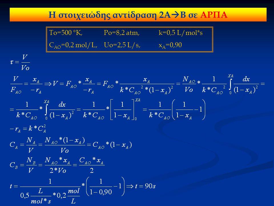 Η στοιχειώδης αντίδραση 2Α  Β σε ΑΡΠΑ To=500 °K, Po=8,2 atm, k=0,5 L/mol*s C AO =0,2 mol/L, Uo=2,5 L/s,x A =0,90