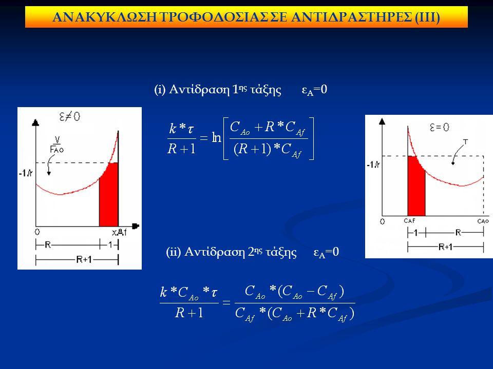 (i) Αντίδραση 1 ης τάξηςε Α =0 (ii) Αντίδραση 2 ης τάξηςε Α =0 ΑΝΑΚΥΚΛΩΣΗ ΤΡΟΦΟΔΟΣΙΑΣ ΣΕ ΑΝΤΙΔΡΑΣΤΗΡΕΣ (ΙΙΙ)