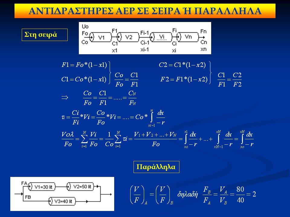 ΑΝΤΙΔΡΑΣΤΗΡΕΣ ΑΡΠΑ ΣΤΗ ΣΕΙΡΑ ΙΣΟΥ ΟΓΚΟΥ V1=V2=Vi=Vn