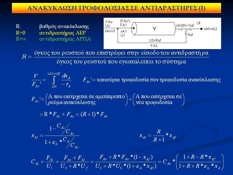 R:βαθμός ανακύκλωσης R=0αντιδραστήρας ΑΕΡ R=∞αντιδραστήρας ΑΡΠΑ ΑΝΑΚΥΚΛΩΣΗ ΤΡΟΦΟΔΟΣΙΑΣ ΣΕ ΑΝΤΙΔΡΑΣΤΗΡΕΣ (Ι)